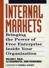 Internal Markets by William E. Halal, Ali Geranmayeh, John Pourdehnad